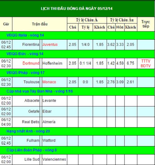 Lịch đấu bóng đá cho ngày 5 tháng 12