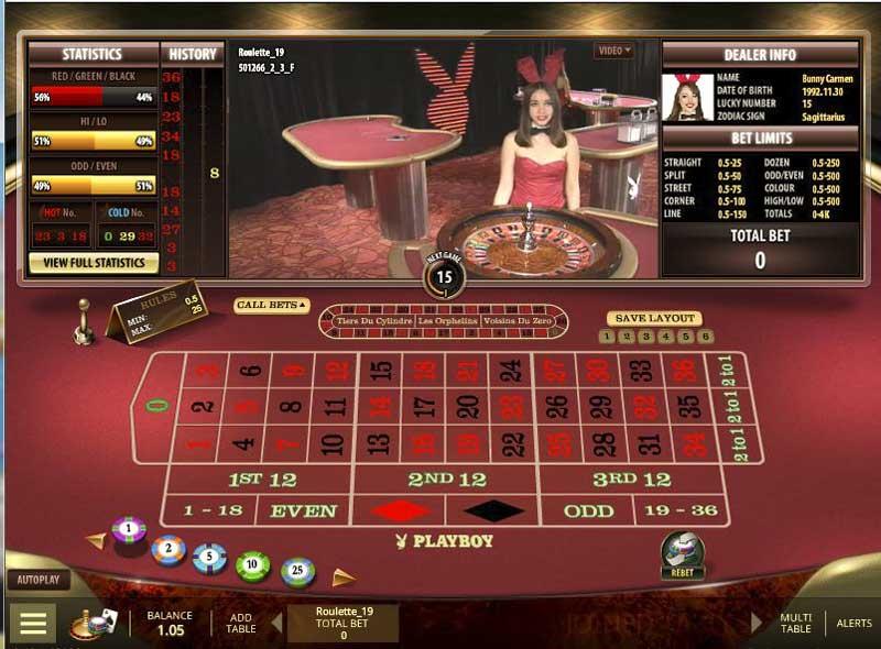Sự hình thành không ngừng nghĩ của những Casino tốt nhất